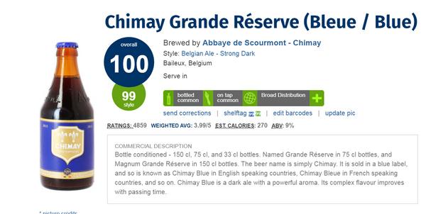 Chimay Grand Reserve Blue 修道院啤酒(Ratebeer酒評人網:100分)